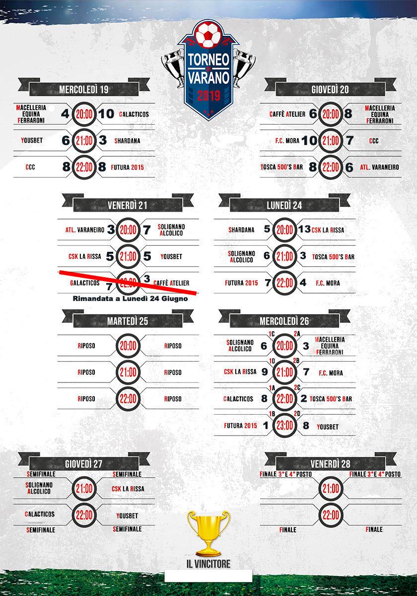 Calendario Torneo Varano